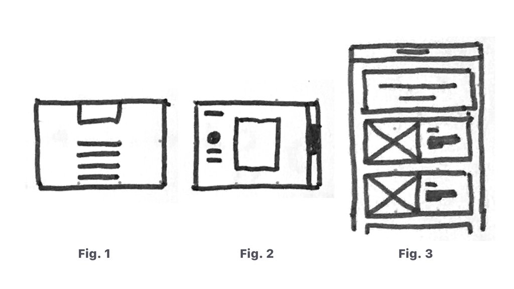 wireframe design process