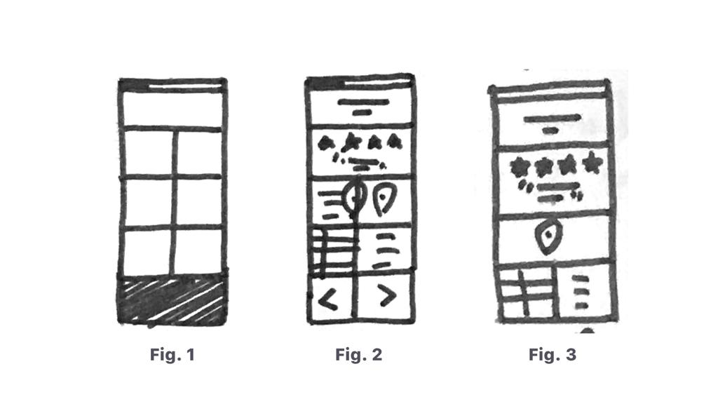 website design process sketches